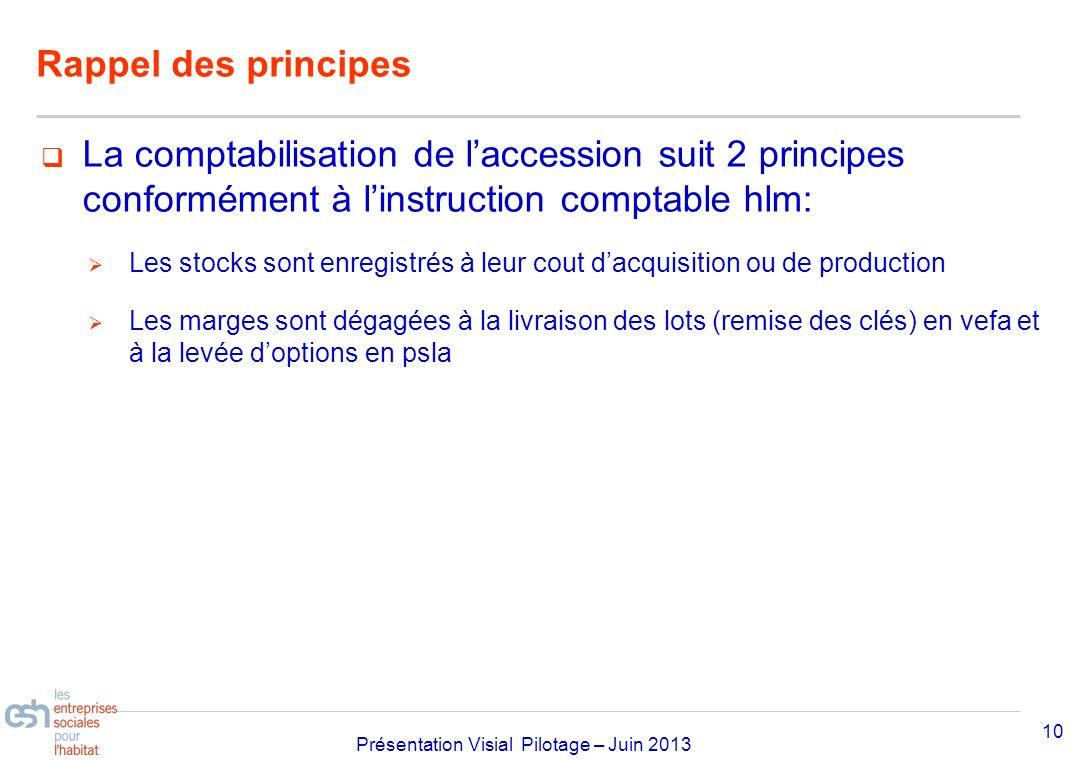 Séminaire Approfondissement Visial 2010– réf kl Présentation Visial Pilotage – Juin 2013 Rappel des principes La comptabilisation de laccession suit 2
