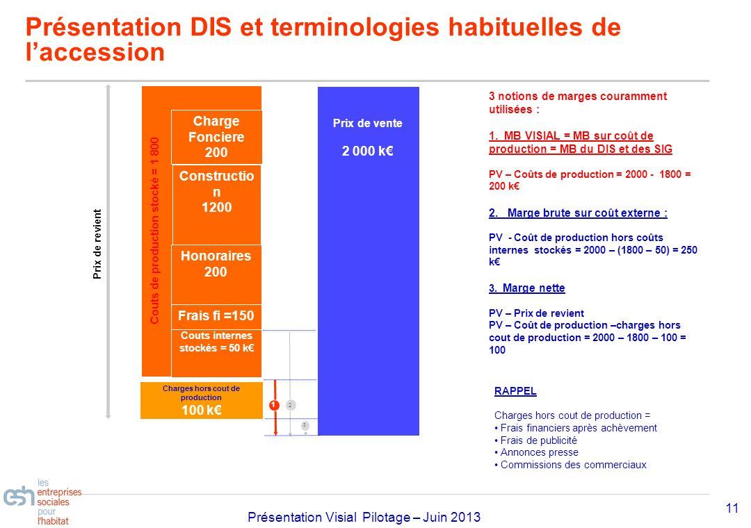 Séminaire Approfondissement Visial 2010– réf kl Présentation Visial Pilotage – Juin 2013 Présentation DIS et terminologies habituelles de laccession 1