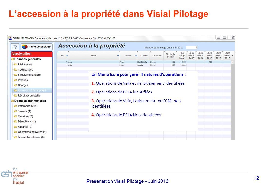 Séminaire Approfondissement Visial 2010– réf kl Présentation Visial Pilotage – Juin 2013 Laccession à la propriété dans Visial Pilotage 12 Un Menu iso
