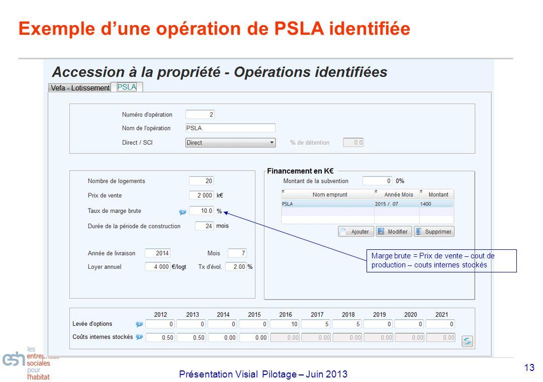 Séminaire Approfondissement Visial 2010– réf kl Présentation Visial Pilotage – Juin 2013 Exemple dune opération de PSLA identifiée 13 Marge brute = Pr