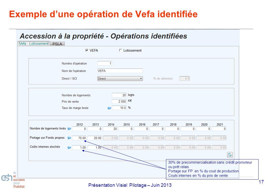 Séminaire Approfondissement Visial 2010– réf kl Présentation Visial Pilotage – Juin 2013 Exemple dune opération de Vefa identifiée 17 30% de precommer