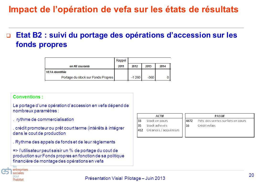 Séminaire Approfondissement Visial 2010– réf kl Présentation Visial Pilotage – Juin 2013 Etat B2 : suivi du portage des opérations daccession sur les