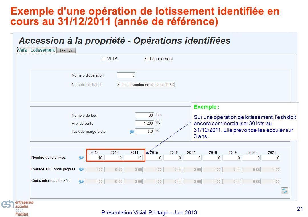 Séminaire Approfondissement Visial 2010– réf kl Présentation Visial Pilotage – Juin 2013 Exemple dune opération de lotissement identifiée en cours au