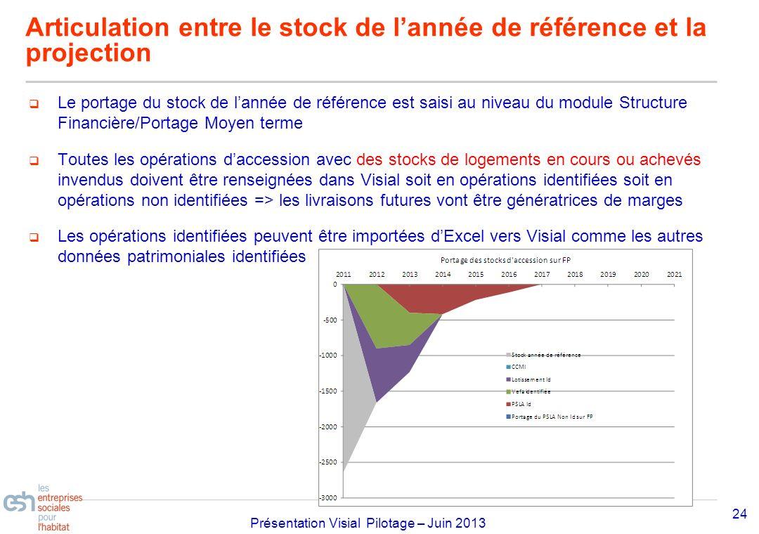 Séminaire Approfondissement Visial 2010– réf kl Présentation Visial Pilotage – Juin 2013 Articulation entre le stock de lannée de référence et la proj