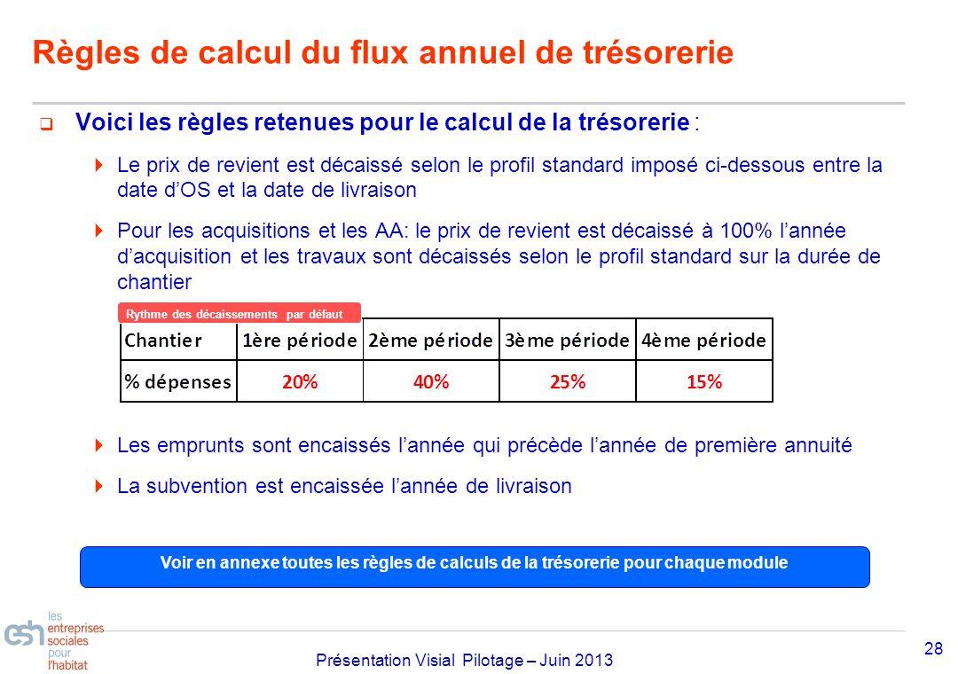 Séminaire Approfondissement Visial 2010– réf kl Présentation Visial Pilotage – Juin 2013 Voici les règles retenues pour le calcul de la trésorerie : L