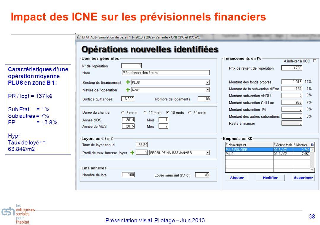 Séminaire Approfondissement Visial 2010– réf kl Présentation Visial Pilotage – Juin 2013 Impact des ICNE sur les prévisionnels financiers 38 Caractéri