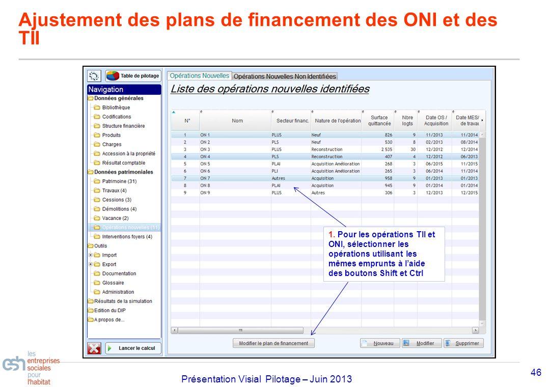 Séminaire Approfondissement Visial 2010– réf kl Présentation Visial Pilotage – Juin 2013 Ajustement des plans de financement des ONI et des TII 46 1.