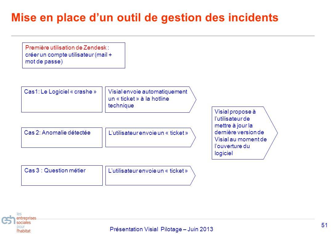 Séminaire Approfondissement Visial 2010– réf kl Présentation Visial Pilotage – Juin 2013 Mise en place dun outil de gestion des incidents 51 Cas1: Le