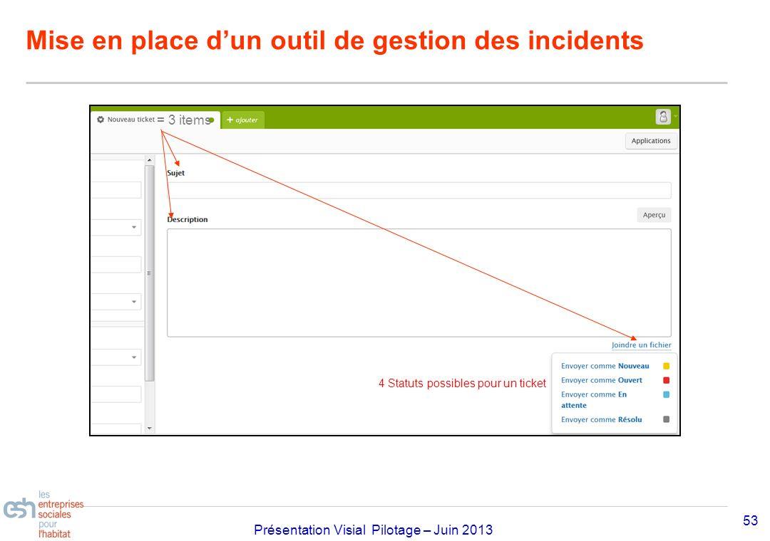 Séminaire Approfondissement Visial 2010– réf kl Présentation Visial Pilotage – Juin 2013 Mise en place dun outil de gestion des incidents 53 = 3 items