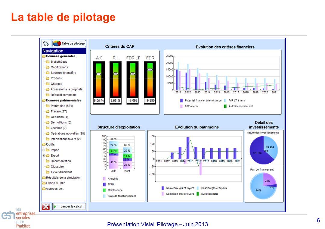 Séminaire Approfondissement Visial 2010– réf kl Présentation Visial Pilotage – Juin 2013 La table de pilotage 6