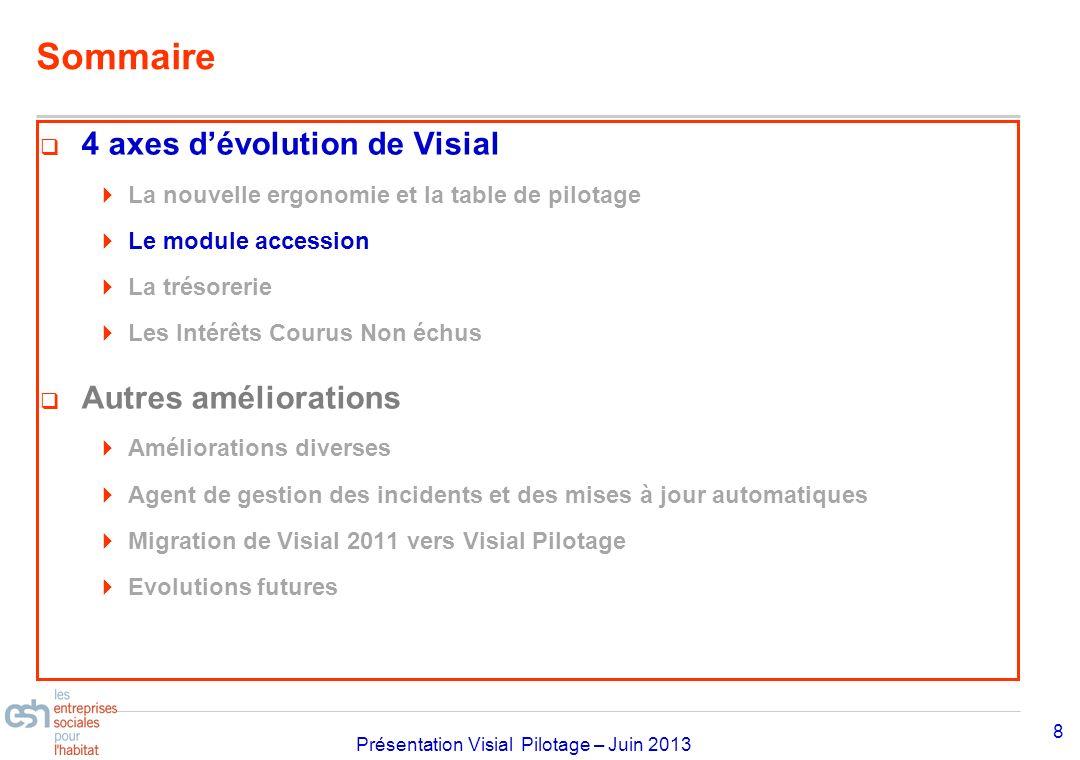 Séminaire Approfondissement Visial 2010– réf kl Présentation Visial Pilotage – Juin 2013 Laccession à la propriété Pourquoi ajouter un module Accession à la propriété dans Visial .