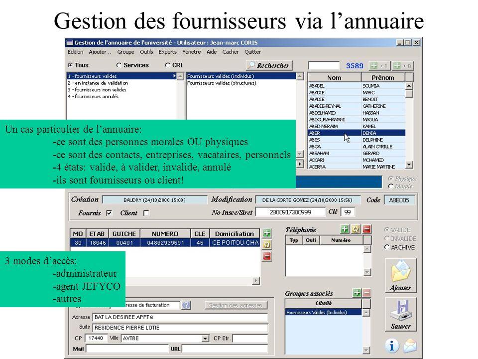 Gestion des fournisseurs via lannuaire 3 modes daccès: -administrateur -agent JEFYCO -autres Un cas particulier de lannuaire: -ce sont des personnes m