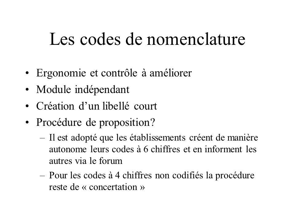 Les codes de nomenclature Ergonomie et contrôle à améliorer Module indépendant Création dun libellé court Procédure de proposition? –Il est adopté que