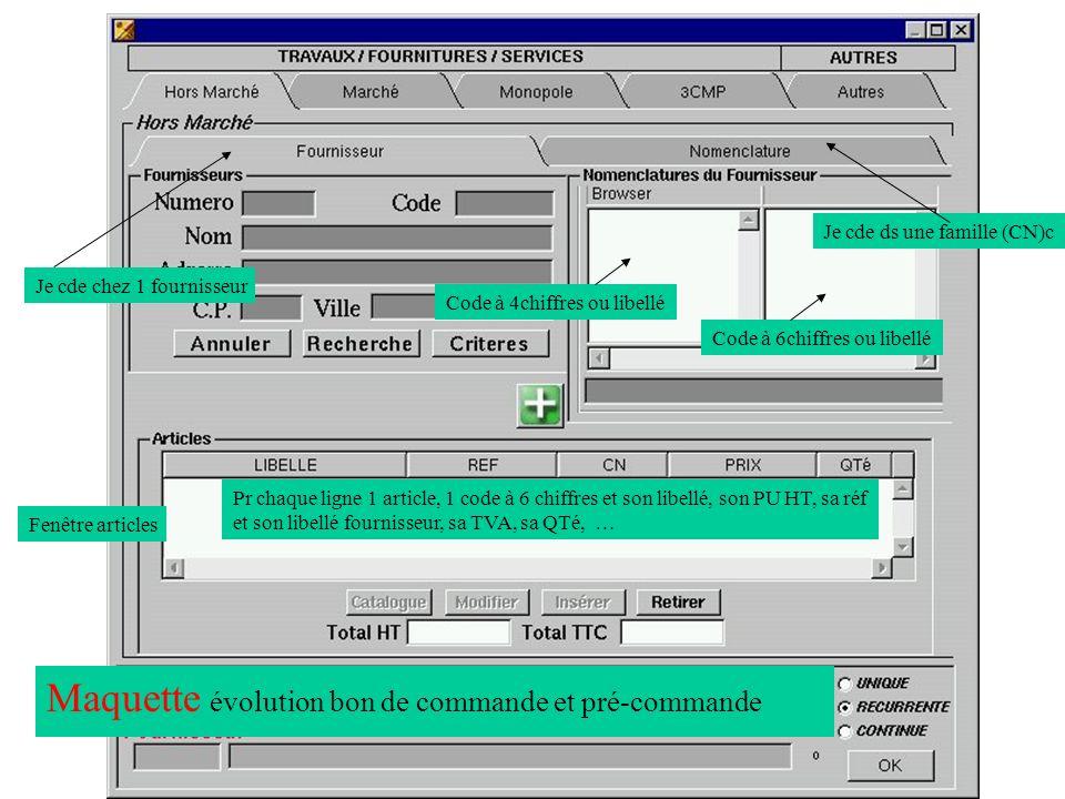 Les engagements Maquette évolution bon de commande et pré-commande Je cde chez 1 fournisseur Je cde ds une famille (CN)c Code à 4chiffres ou libellé C