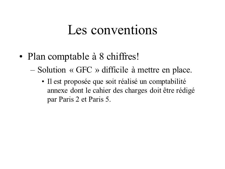 Les conventions Plan comptable à 8 chiffres! –Solution « GFC » difficile à mettre en place. Il est proposée que soit réalisé un comptabilité annexe do