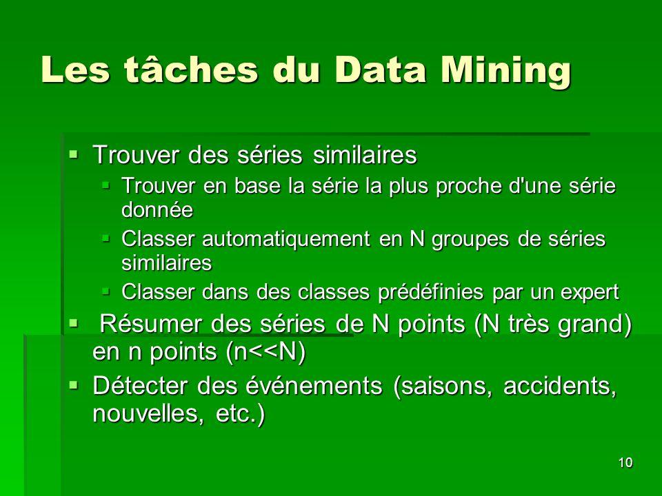 10 Les tâches du Data Mining Trouver des séries similaires Trouver des séries similaires Trouver en base la série la plus proche d'une série donnée Tr