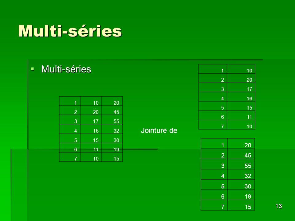 13 Multi-séries Multi-séries Multi-séries 11020 2 45 31755 41632 51530 61119 71015 Jointure de 110 220 317 416 515 611 710 120 245 355 432 530 619 715