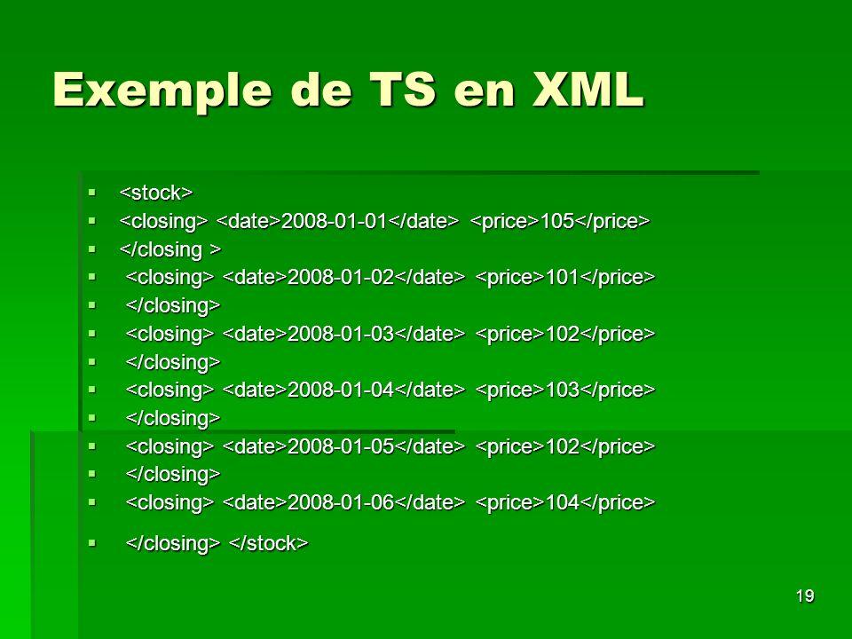 19 Exemple de TS en XML 2008-01-01 105 2008-01-01 105 2008-01-02 101 2008-01-02 101 2008-01-03 102 2008-01-03 102 2008-01-04 103 2008-01-04 103 2008-0