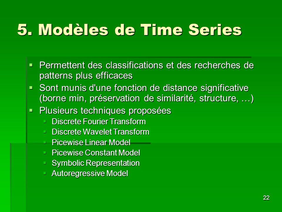 22 5. Modèles de Time Series Permettent des classifications et des recherches de patterns plus efficaces Permettent des classifications et des recherc