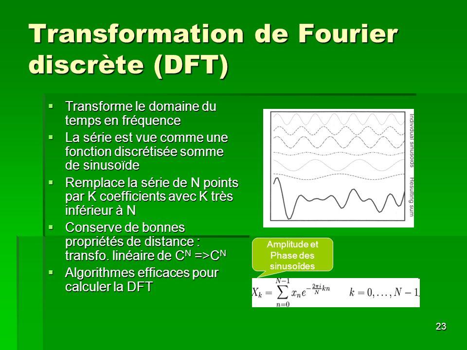 23 Transformation de Fourier discrète (DFT) Transforme le domaine du temps en fréquence Transforme le domaine du temps en fréquence La série est vue c
