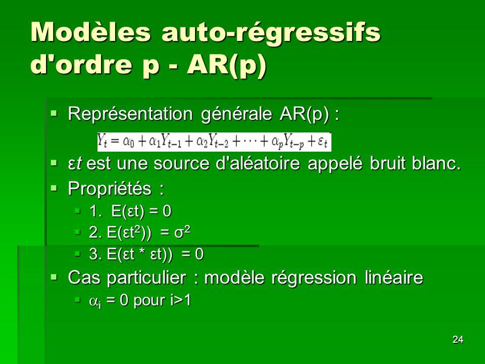 24 Modèles auto-régressifs d'ordre p - AR(p) Représentation générale AR(p) : Représentation générale AR(p) : εt est une source d'aléatoire appelé brui