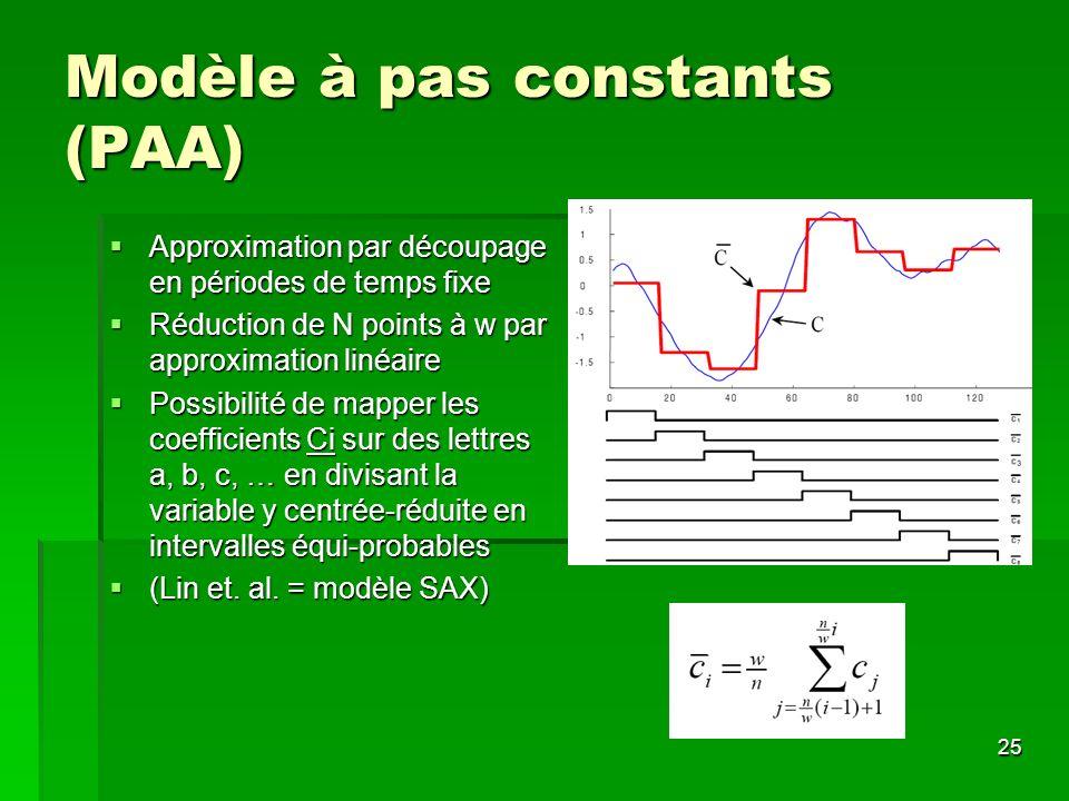 25 Modèle à pas constants (PAA) Approximation par découpage en périodes de temps fixe Approximation par découpage en périodes de temps fixe Réduction