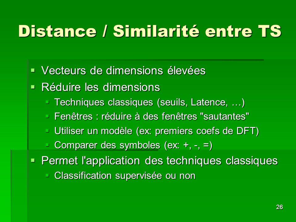 26 Distance / Similarité entre TS Vecteurs de dimensions élevées Vecteurs de dimensions élevées Réduire les dimensions Réduire les dimensions Techniqu