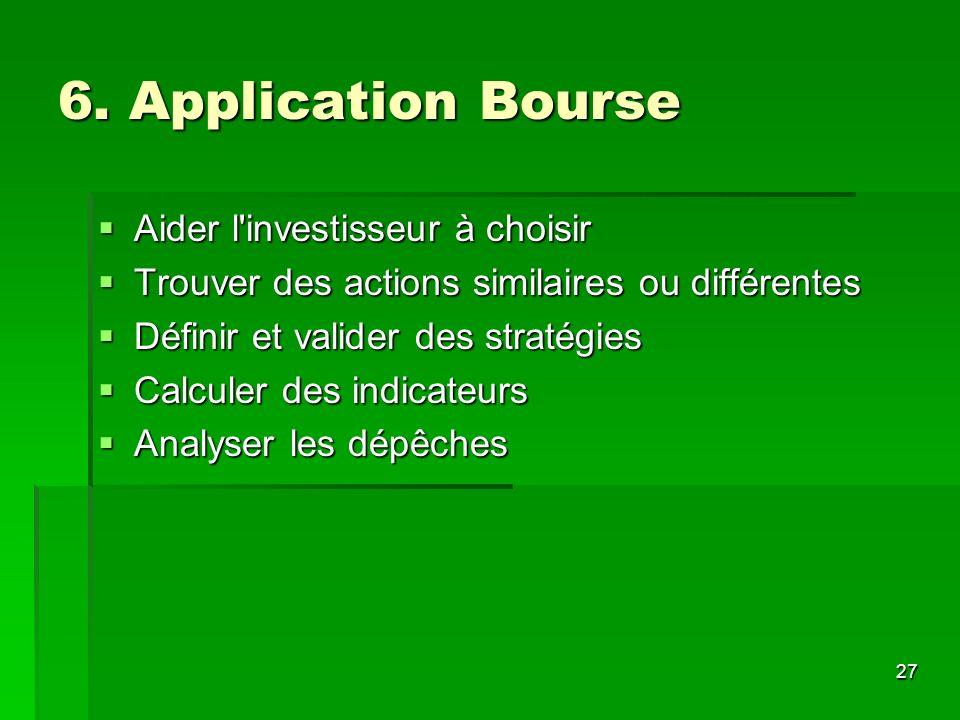 27 6. Application Bourse Aider l'investisseur à choisir Aider l'investisseur à choisir Trouver des actions similaires ou différentes Trouver des actio