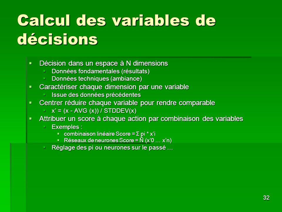 32 Calcul des variables de décisions Décision dans un espace à N dimensions Décision dans un espace à N dimensions Données fondamentales (résultats) D
