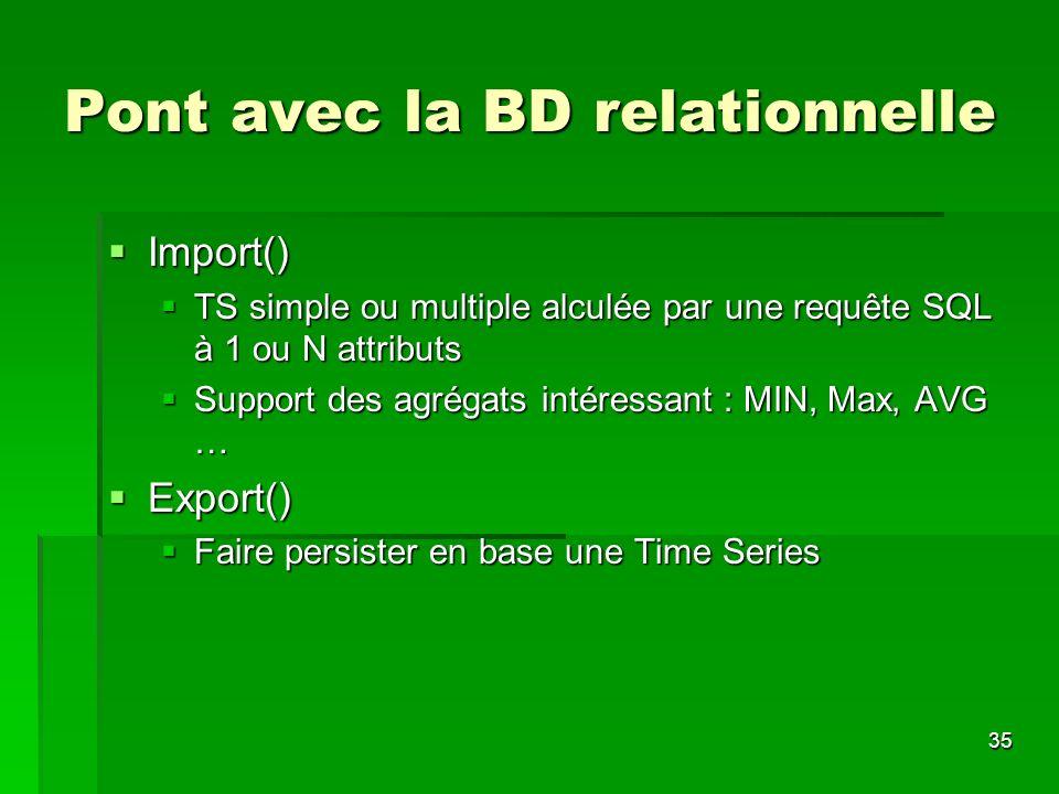 35 Pont avec la BD relationnelle Import() Import() TS simple ou multiple alculée par une requête SQL à 1 ou N attributs TS simple ou multiple alculée