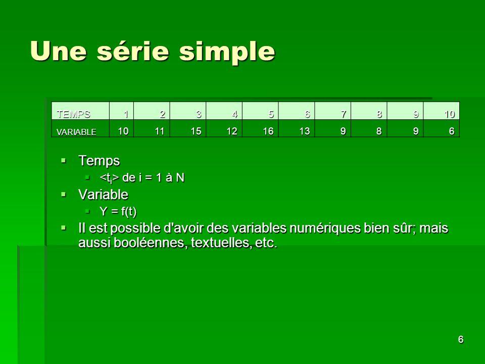 6 Une série simple Temps Temps de i = 1 à N de i = 1 à N Variable Variable Y = f(t) Y = f(t) Il est possible d'avoir des variables numériques bien sûr