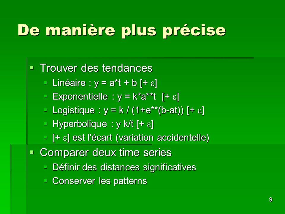 9 De manière plus précise Trouver des tendances Trouver des tendances Linéaire : y = a*t + b [+ ] Linéaire : y = a*t + b [+ ] Exponentielle : y = k*a*