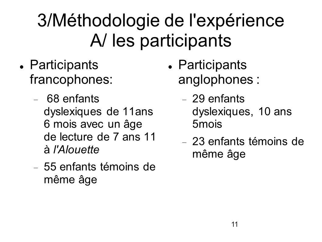 11 3/Méthodologie de l expérience A/ les participants Participants francophones: 68 enfants dyslexiques de 11ans 6 mois avec un âge de lecture de 7 ans 11 à l Alouette 55 enfants témoins de même âge Participants anglophones : 29 enfants dyslexiques, 10 ans 5mois 23 enfants témoins de même âge
