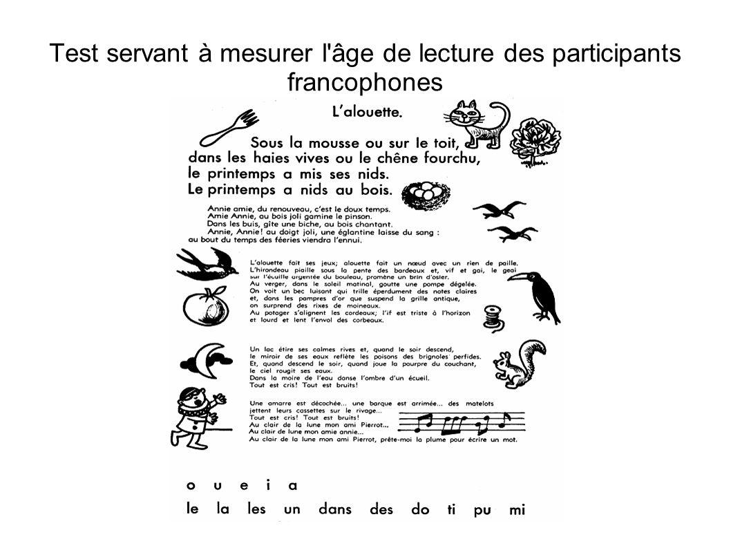 12 Test servant à mesurer l'âge de lecture des participants francophones