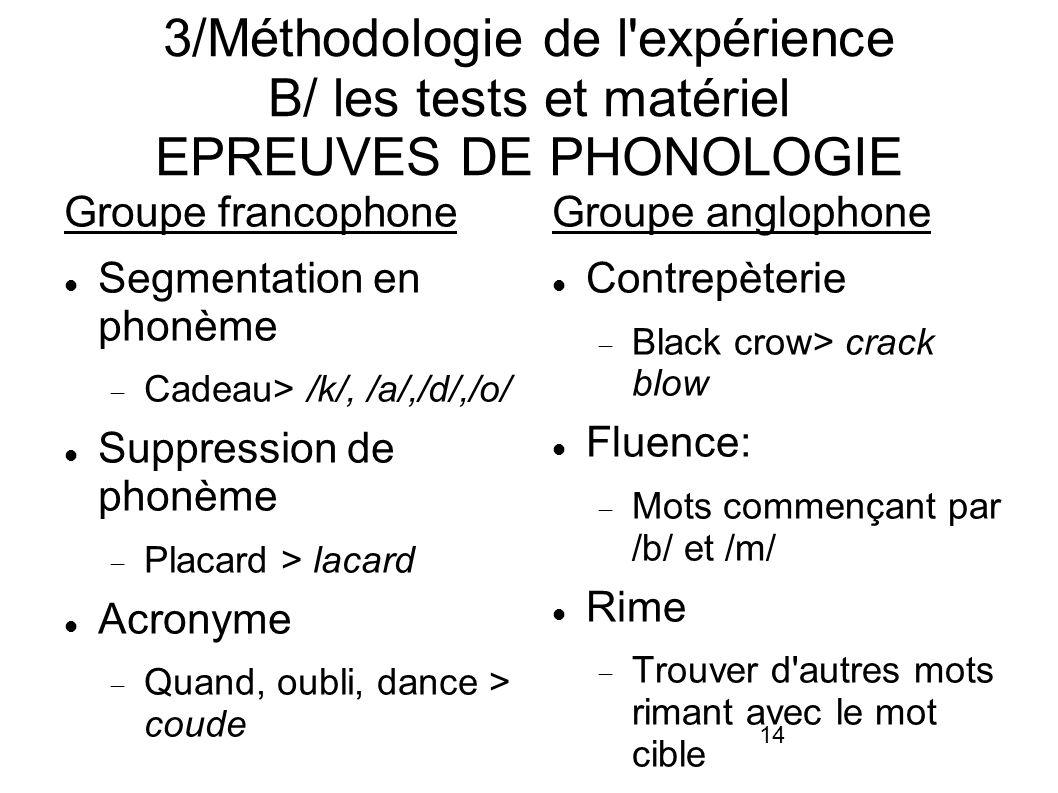 14 3/Méthodologie de l expérience B/ les tests et matériel EPREUVES DE PHONOLOGIE Groupe francophone Segmentation en phonème Cadeau> /k/, /a/,/d/,/o/ Suppression de phonème Placard > lacard Acronyme Quand, oubli, dance > coude Groupe anglophone Contrepèterie Black crow> crack blow Fluence: Mots commençant par /b/ et /m/ Rime Trouver d autres mots rimant avec le mot cible