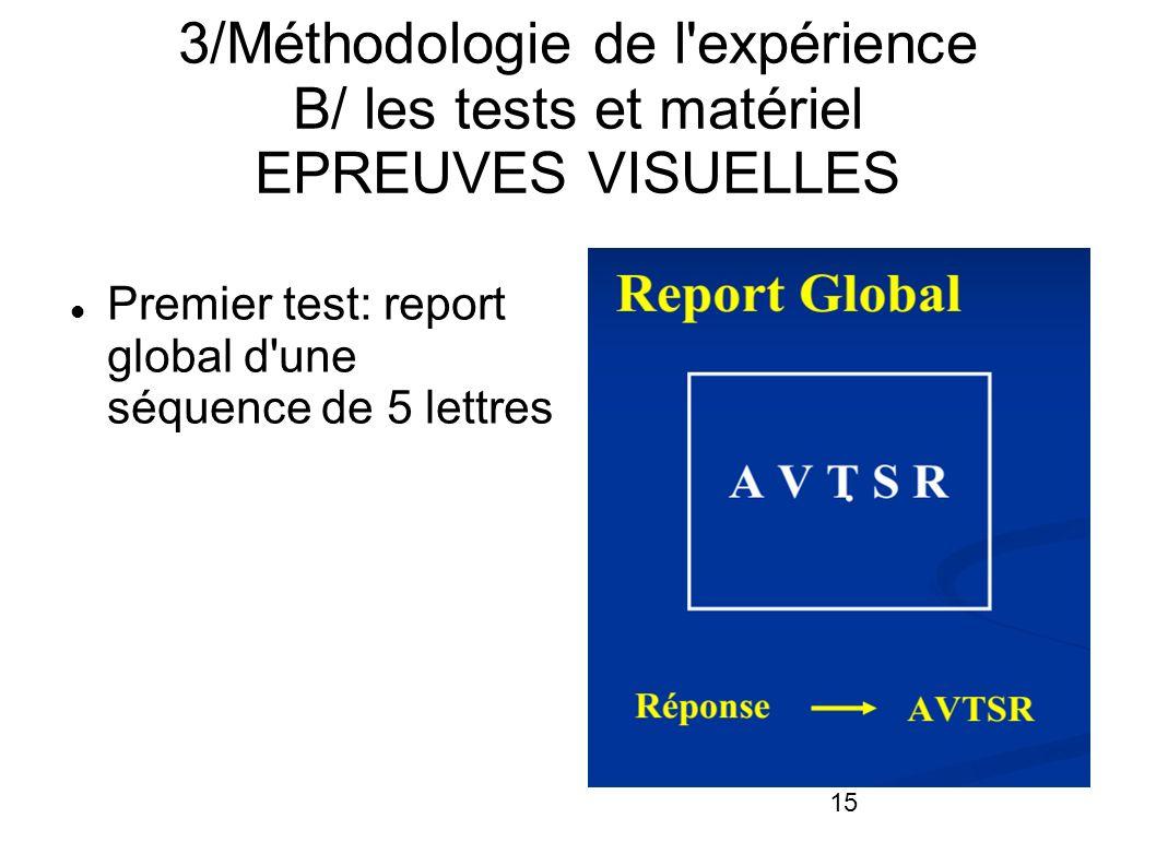 15 3/Méthodologie de l'expérience B/ les tests et matériel EPREUVES VISUELLES Premier test: report global d'une séquence de 5 lettres
