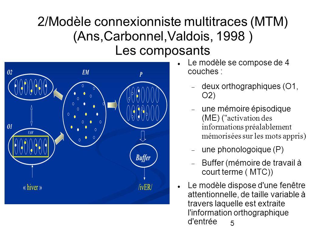 5 2/Modèle connexionniste multitraces (MTM) (Ans,Carbonnel,Valdois, 1998 ) Les composants Le modèle se compose de 4 couches : deux orthographiques (O1, O2) une mémoire épisodique (ME) ( activation des informations préalablement mémorisées sur les mots appris) une phonologoique (P) Buffer (mémoire de travail à court terme ( MTC)) Le modèle dispose d une fenêtre attentionnelle, de taille variable à travers laquelle est extraite l information orthographique d entrée