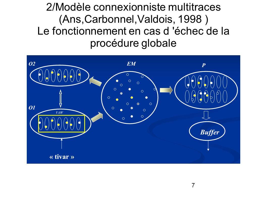 7 2/Modèle connexionniste multitraces (Ans,Carbonnel,Valdois, 1998 ) Le fonctionnement en cas d 'échec de la procédure globale