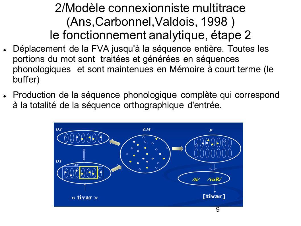 9 2/Modèle connexionniste multitrace (Ans,Carbonnel,Valdois, 1998 ) le fonctionnement analytique, étape 2 Déplacement de la FVA jusqu à la séquence entière.