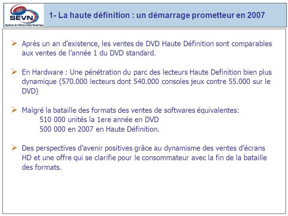 1- La haute définition : un démarrage prometteur en 2007 Après un an dexistence, les ventes de DVD Haute Définition sont comparables aux ventes de lannée 1 du DVD standard.
