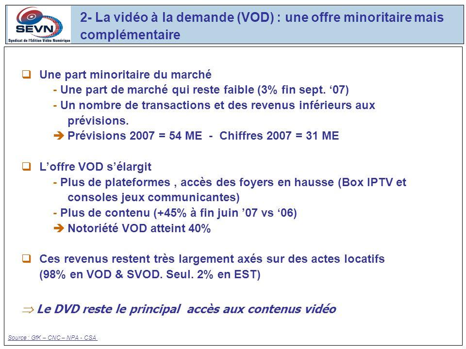 2- La vidéo à la demande (VOD) : une offre minoritaire mais complémentaire Une part minoritaire du marché - Une part de marché qui reste faible (3% fin sept.
