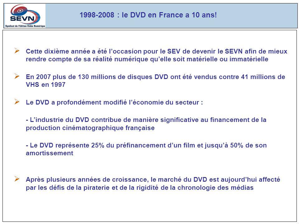1998-2008 : le DVD en France a 10 ans.