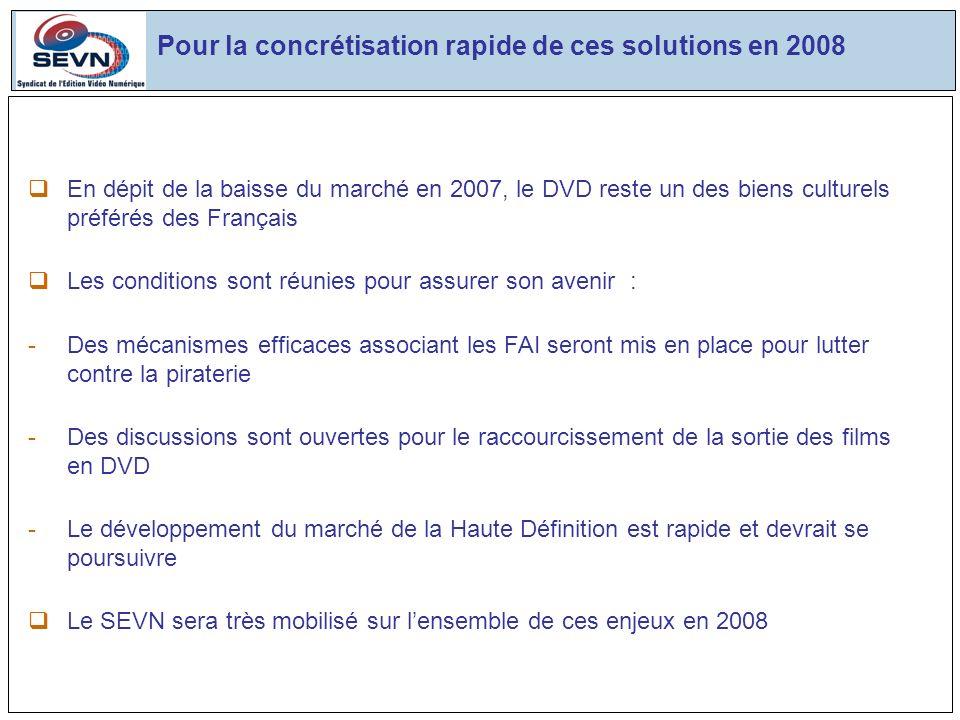 En dépit de la baisse du marché en 2007, le DVD reste un des biens culturels préférés des Français Les conditions sont réunies pour assurer son avenir : -Des mécanismes efficaces associant les FAI seront mis en place pour lutter contre la piraterie -Des discussions sont ouvertes pour le raccourcissement de la sortie des films en DVD -Le développement du marché de la Haute Définition est rapide et devrait se poursuivre Le SEVN sera très mobilisé sur lensemble de ces enjeux en 2008 Pour la concrétisation rapide de ces solutions en 2008