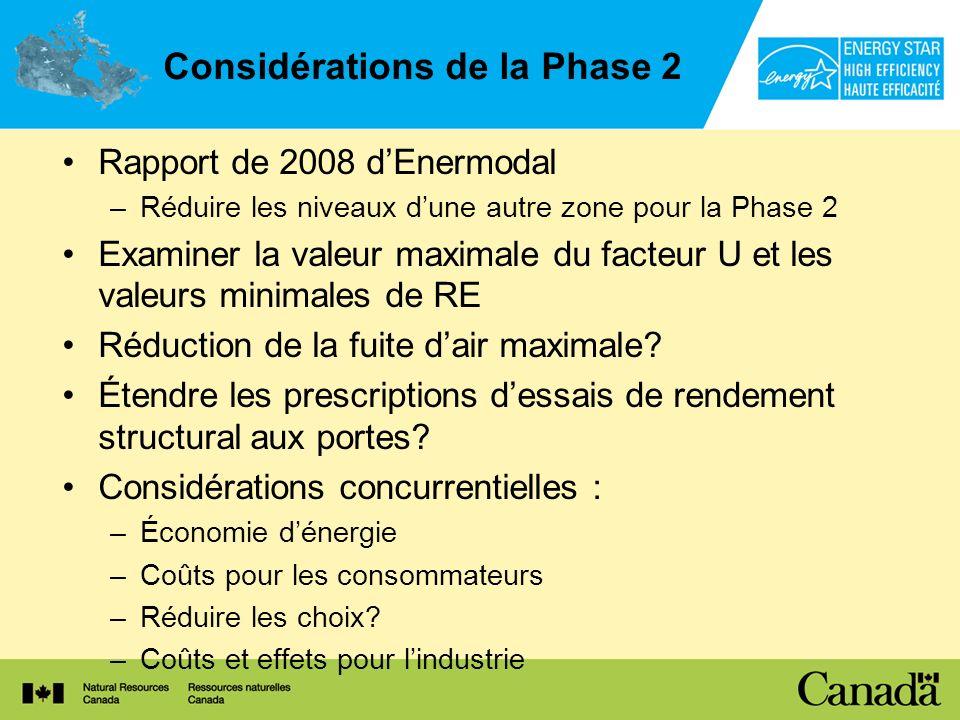 Considérations de la Phase 2 Rapport de 2008 dEnermodal –Réduire les niveaux dune autre zone pour la Phase 2 Examiner la valeur maximale du facteur U