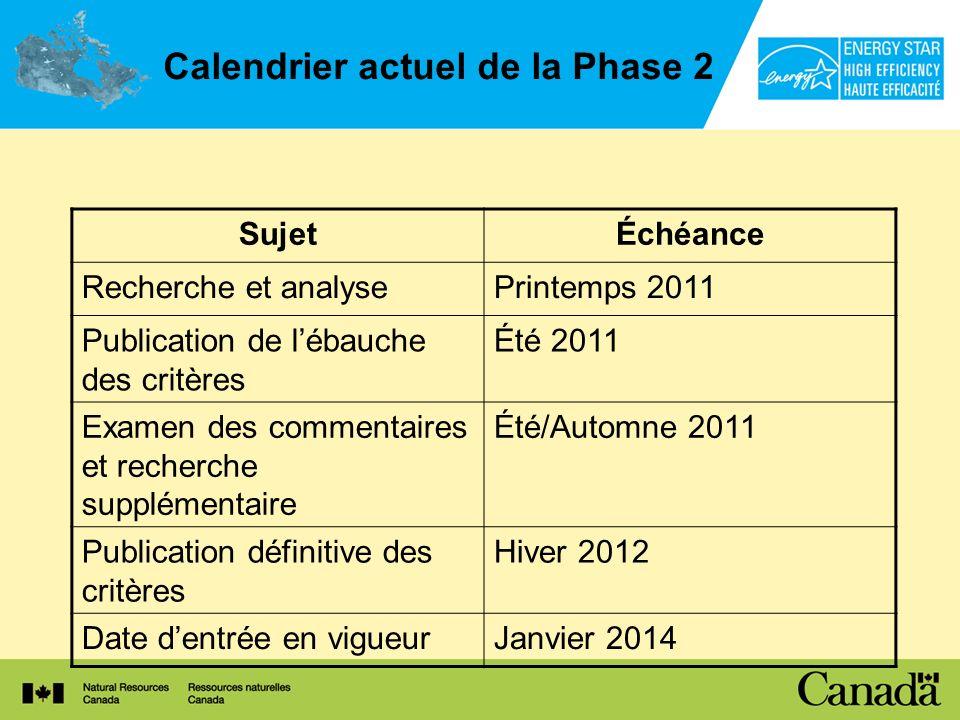 Calendrier actuel de la Phase 2 SujetÉchéance Recherche et analysePrintemps 2011 Publication de lébauche des critères Été 2011 Examen des commentaires
