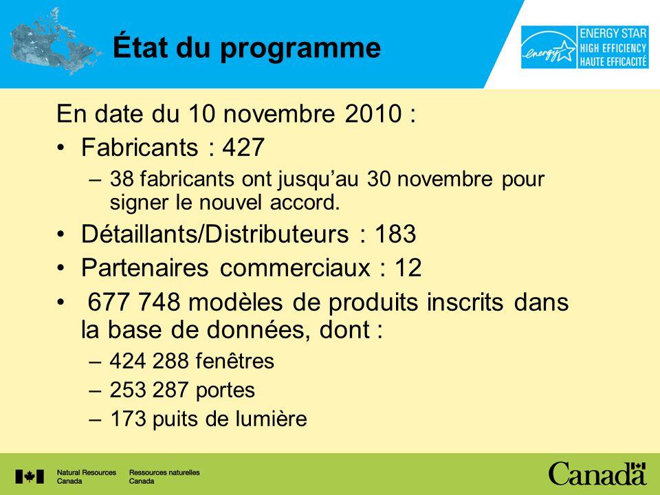 État du programme En date du 10 novembre 2010 : Fabricants : 427 –38 fabricants ont jusquau 30 novembre pour signer le nouvel accord. Détaillants/Dist