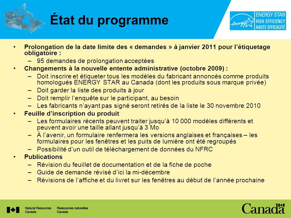 État du programme Prolongation de la date limite des « demandes » à janvier 2011 pour létiquetage obligatoire : –95 demandes de prolongation acceptées