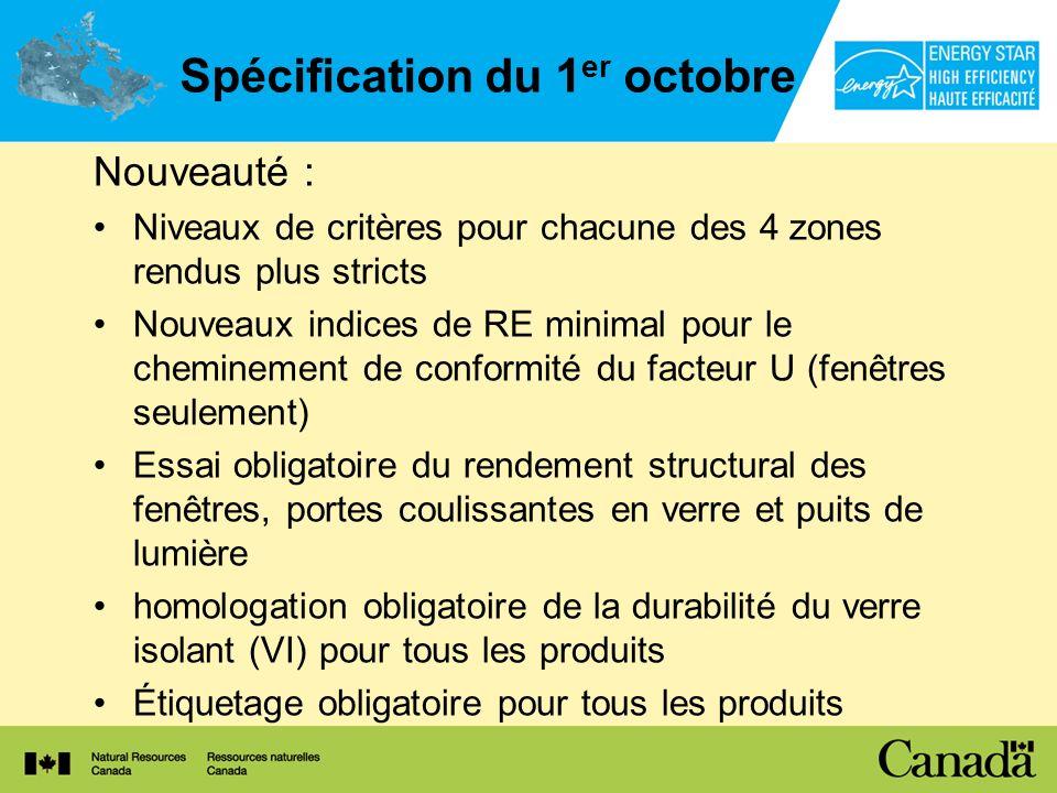 Spécification du 1 er octobre Nouveauté : Niveaux de critères pour chacune des 4 zones rendus plus stricts Nouveaux indices de RE minimal pour le chem