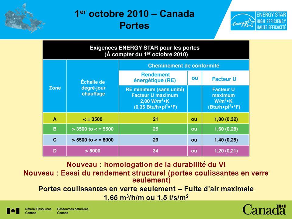 1 er octobre 2010 – Canada Portes Nouveau : homologation de la durabilité du VI Nouveau : Essai du rendement structurel (portes coulissantes en verre