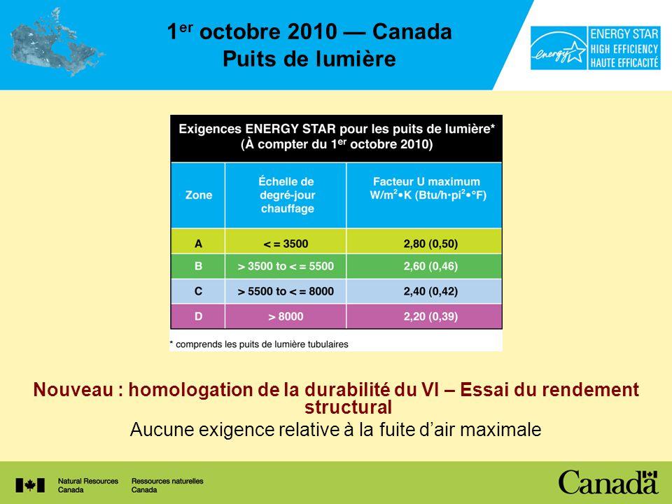 1 er octobre 2010 Canada Puits de lumière Nouveau : homologation de la durabilité du VI – Essai du rendement structural Aucune exigence relative à la